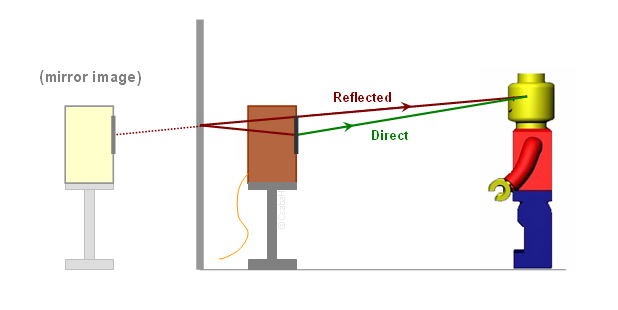 simulation reflection Simulate reflection and refraction of light contribute to ricktu288/ray-optics development by creating an account on github.